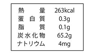 食品表示検査